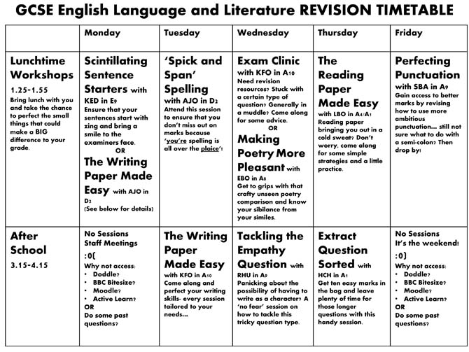 aqa english literature coursework percentage On our edexcel a level english literature course you'll read widely and independently, engage creatively and apply your knowledge of literary analysis and evaluation in speech and writing you'll explore the contexts of the texts you're reading and deepen your understanding of the changing traditions of literature in english.